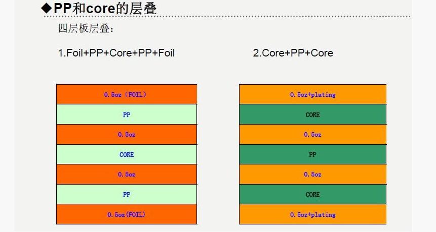 高频板PCB制作-PCB厂家_电路板线路板厂家_PCB电路板打样_高频板电路板制作