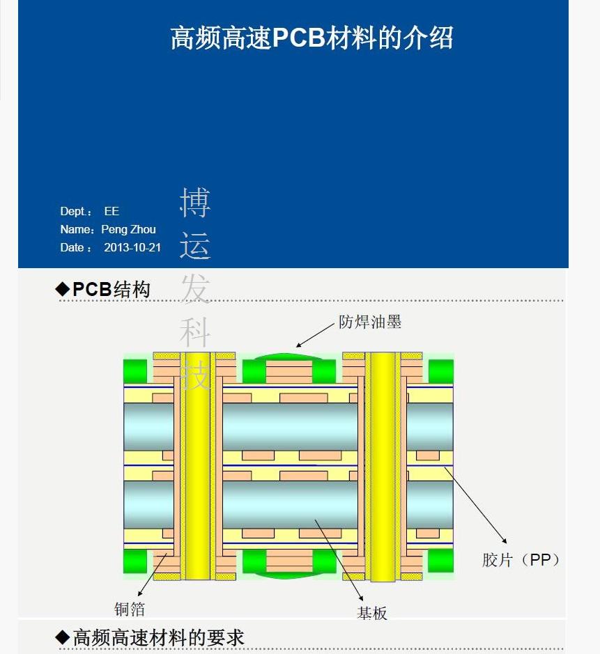PCB高频板-PCB厂家_电路板线路板厂家_PCB电路板打样_高频板电路板制作-深圳博运发