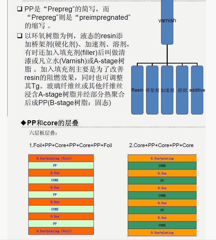 pcb高频板—PCB厂家_电路板线路板厂家_PCB电路板打样_高频板电路板制作